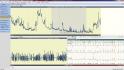 holter EKG software - trend srdečního rytmu