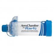 Aerochamber