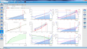 spiroergometrie Ergostik - výsledné měření
