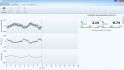 oscilometrie tremoFlo software - průběh měření
