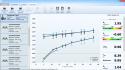 oscilometrie tremoFlo software - zobrazení výsledků měření